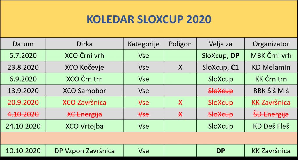 Koledar SloXcup 16.9.2020