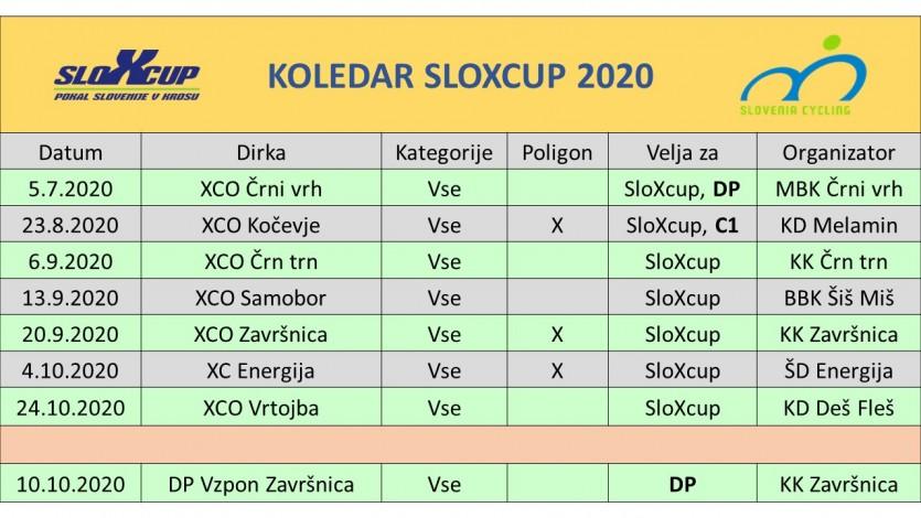 SloXcup koledar 2020 PP